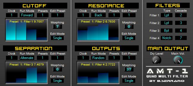 plugin AMT-1 filtre vst gratuit