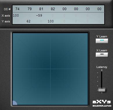 aXYs دانلود پلاگین کنترلر Bserrano zXYs
